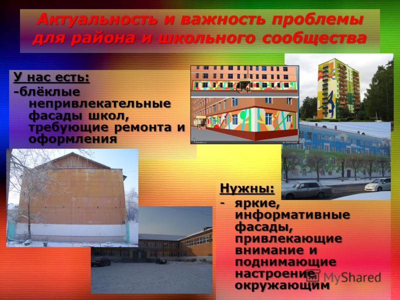 Актуальность и важность проблемы для района и школьного сообщества У нас есть: -блёклые непривлекательные фасады школ, требующие ремонта и оформления Нужны: -яркие, информативные фасады, привлекающие внимание и поднимающие настроение окружающим