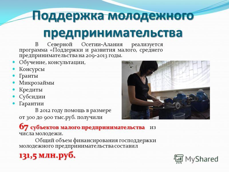 Поддержка молодежного предпринимательства В Северной Осетии-Алания реализуется программа «Поддержки и развития малого, среднего предпринимательства на 209-2013 годы. Обучение, консультации, Консурсы Гранты Микрозаймы Кредиты Субсидии Гарантии В 2012
