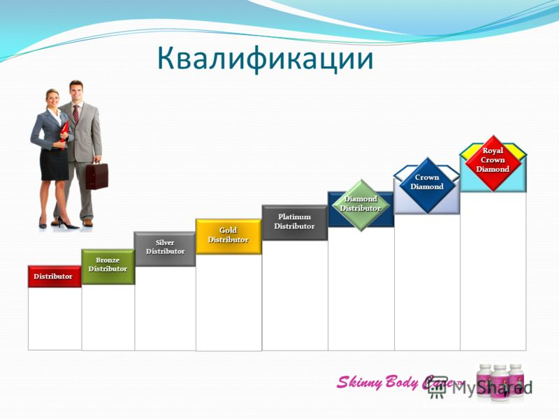 Skinny Body Care © 2011 SkinnyBodyCare All Rights Reserved. Silver Distributor Gold Distributor Platinum Distributor Distributor Bronze Distributor Diamond Distributor Crown Diamond Royal Crown Diamond Квалификации