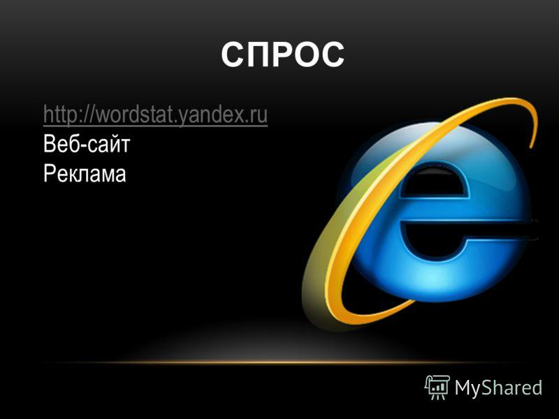 СПРОС http://wordstat.yandex.ru Веб-сайт Реклама