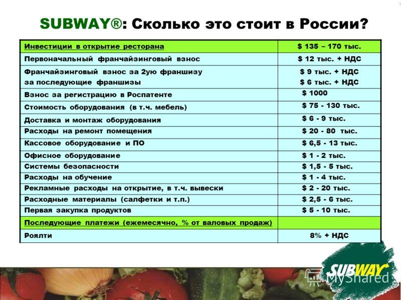 SUBWAY®: Сколько это стоит в России? Инвестиции в открытие ресторана$ 135 – 170 тыс. Первоначальный франчайзинговый взнос$ 12 тыс. + НДС Франчайзинговый взнос за 2ую франшизу за последующие франшизы $ 9 тыс. + НДС $ 6 тыс. + НДС Взнос за регистрацию