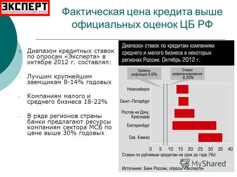 Фактическая цена кредита выше официальных оценок ЦБ РФ Диапазон кредитных ставок по опросам «Эксперта» в октябре 2012 г. составлял: - Лучшим крупнейшим заемщикам 8-14% годовых - Компаниям малого и среднего бизнеса 18-22% - В ряде регионов страны банк