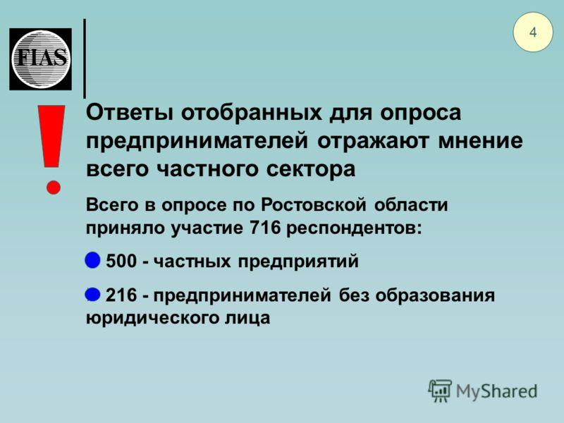 4 Ответы отобранных для опроса предпринимателей отражают мнение всего частного сектора Всего в опросе по Ростовской области приняло участие 716 респондентов: 500 - частных предприятий 216 - предпринимателей без образования юридического лица