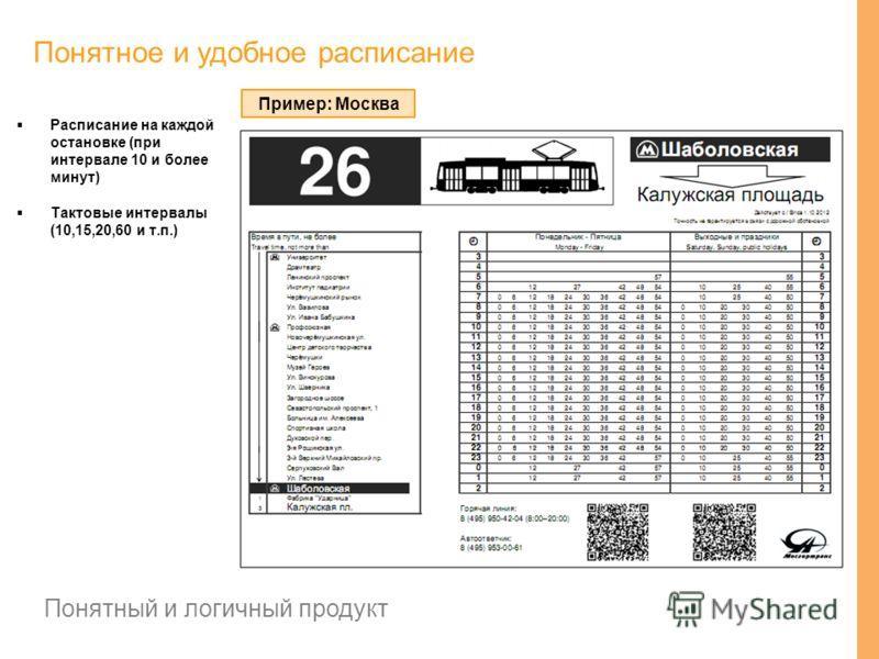 Расписание на каждой остановке (при интервале 10 и более минут) Тактовые интервалы (10,15,20,60 и т.п.) Пример: Москва Понятное и удобное расписание Понятный и логичный продукт