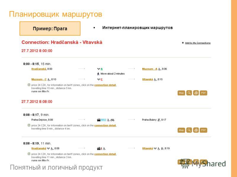 Пример: Прага Интернет-планировщик маршрутов Планировщик маршрутов Понятный и логичный продукт