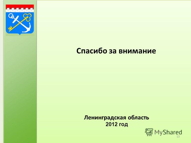 13 Спасибо за внимание Ленинградская область 2012 год