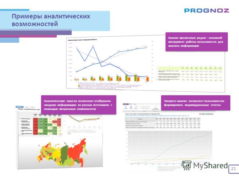 21 Экспресс-анализ позволяет пользователю формировать индивидуальные отчеты Аналитические панели позволяют отображать сводную информацию из разных источников с помощью визуальных компонентов Примеры аналитических возможностей Анализ временных рядов –