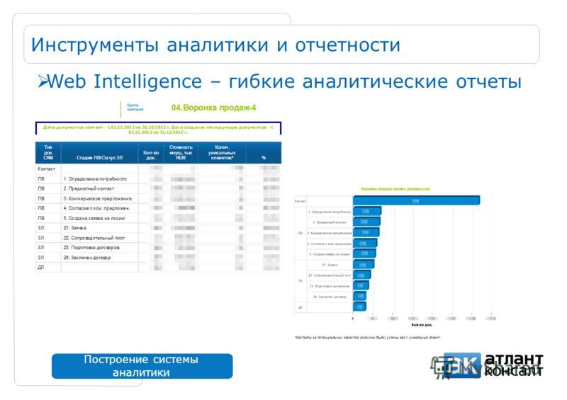 Построение системы аналитики Инструменты аналитики и отчетности Web Intelligence – гибкие аналитические отчеты