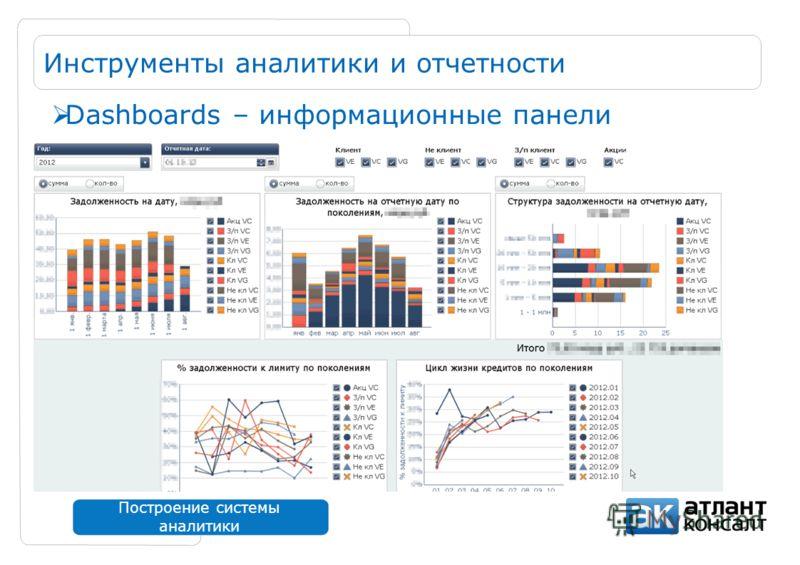 Построение системы аналитики Инструменты аналитики и отчетности Dashboards – информационные панели