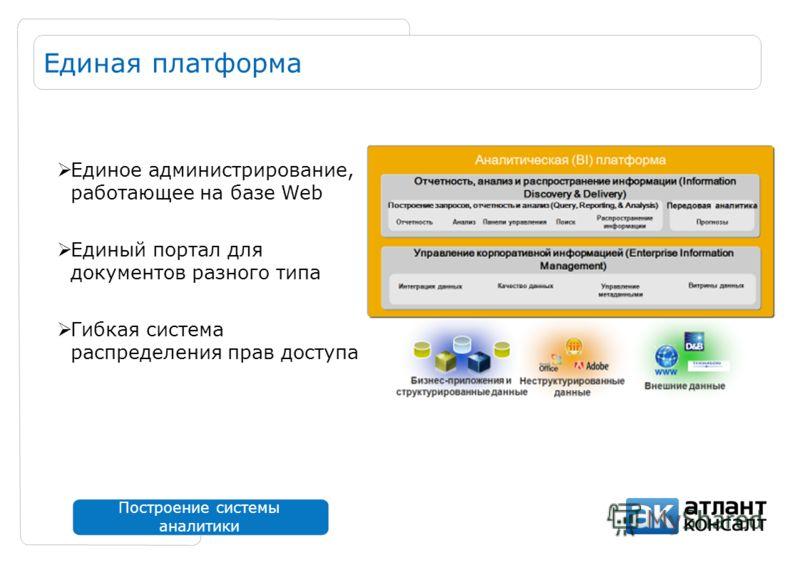 Построение системы аналитики Единая платформа Единое администрирование, работающее на базе Web Единый портал для документов разного типа Гибкая система распределения прав доступа