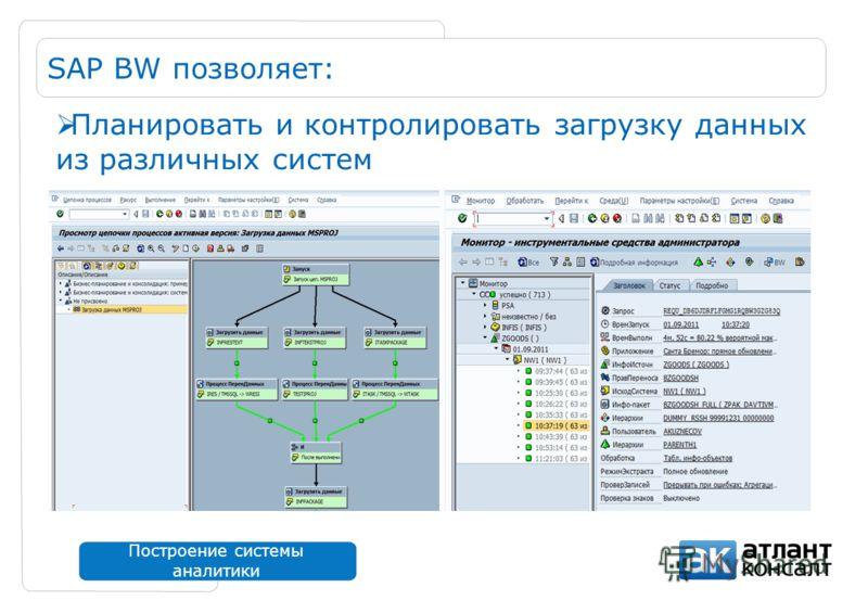 Построение системы аналитики SAP BW позволяет: Планировать и контролировать загрузку данных из различных систем
