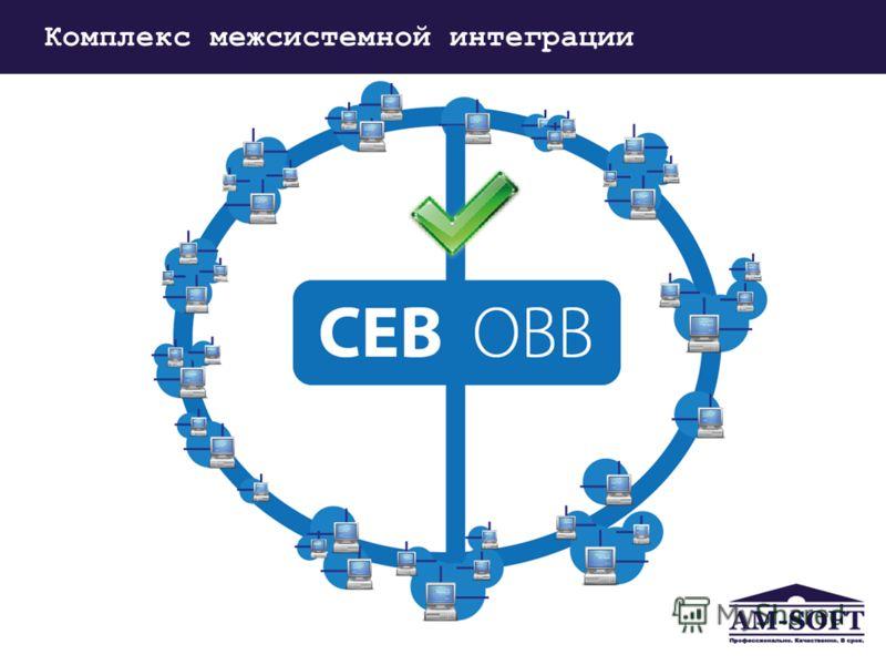 Формат обмена Комплекс межсистемной интеграции