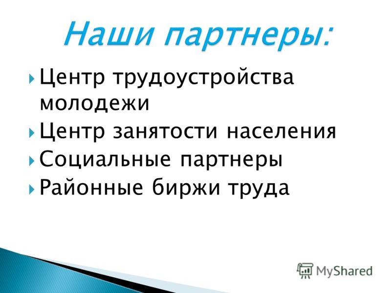 Центр трудоустройства молодежи Центр занятости населения Социальные партнеры Районные биржи труда