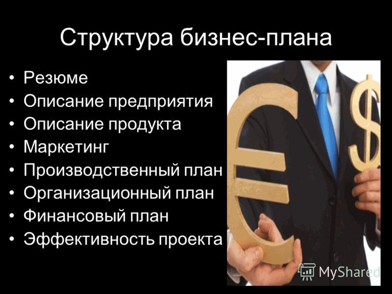 План финансовый план презентация