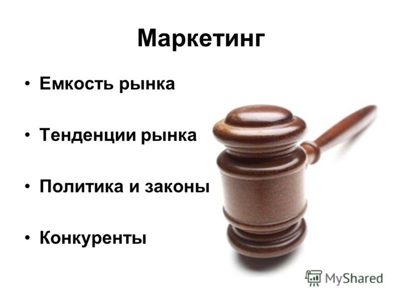 Маркетинг Емкость рынка Тенденции рынка Политика и законы Конкуренты