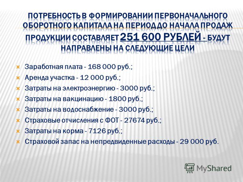 Заработная плата - 168 000 руб.; Аренда участка - 12 000 руб.; Затраты на электроэнергию - 3000 руб.; Затраты на вакцинацию - 1800 руб.; Затраты на водоснабжение - 3000 руб.; Страховые отчисления с ФОТ - 27674 руб.; Затраты на корма - 7126 руб.; Стра