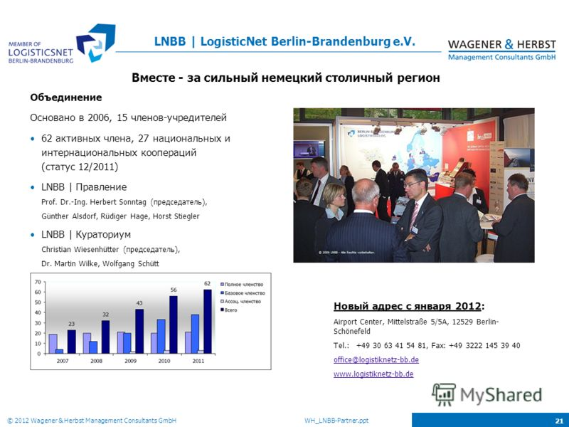 © 2012 Wagener & Herbst Management Consultants GmbH WH_LNBB-Partner.ppt 21 LNBB | LogisticNet Berlin-Brandenburg e.V. Вместе - за сильный немецкий столичный регион Объединение Основано в 2006, 15 членов-учредителей 62 активных члена, 27 национальных