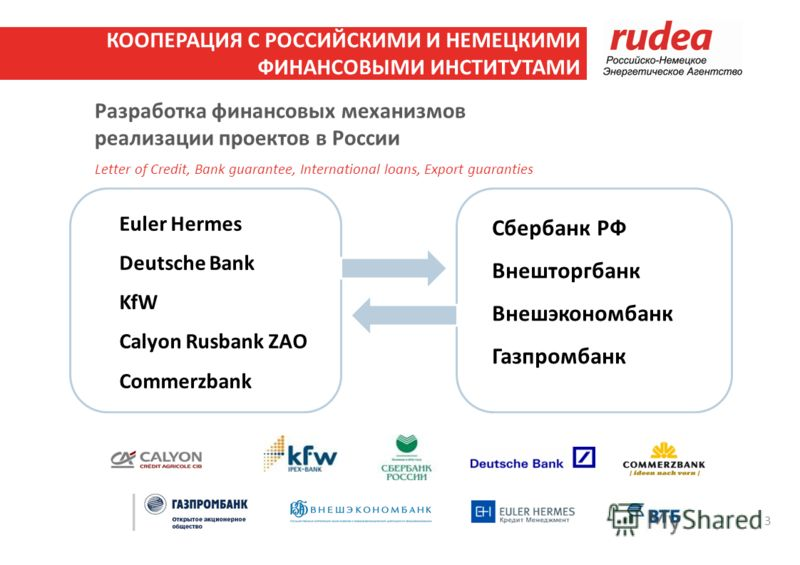 Euler Hermes Deutsche Bank KfW Calyon Rusbank ZAO Commerzbank Разработка финансовых механизмов реализации проектов в России Сбербанк РФ Внешторгбанк Внешэкономбанк Газпромбанк Letter of Credit, Bank guarantee, International loans, Export guaranties К