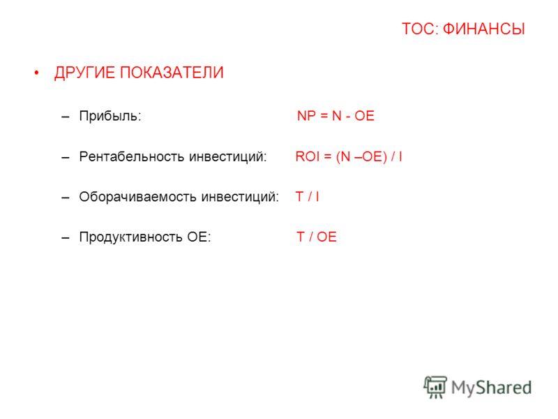 ТОС: ФИНАНСЫ ДРУГИЕ ПОКАЗАТЕЛИ –Прибыль: NP = N - OE –Рентабельность инвестиций: ROI = (N –OE) / I –Оборачиваемость инвестиций: T / I –Продуктивность ОЕ: T / OE