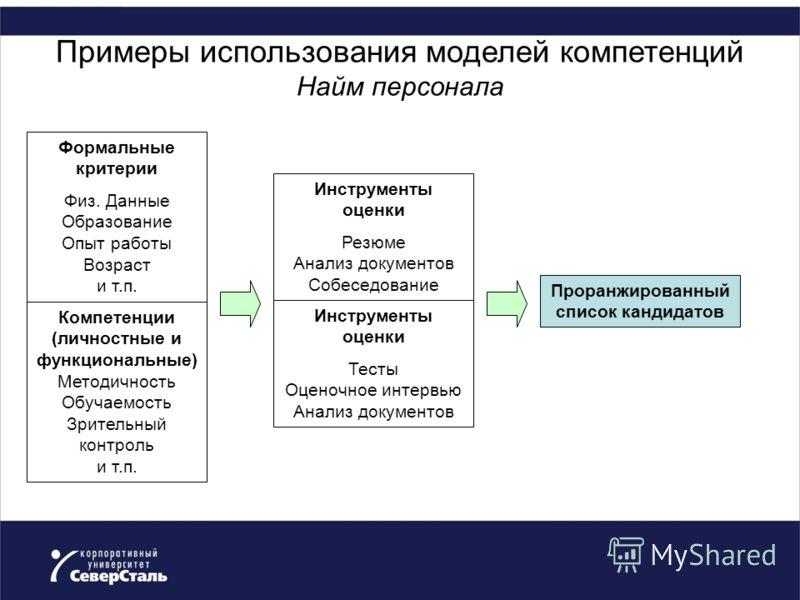 Примеры использования моделей компетенций Найм персонала Формальные критерии Физ. Данные Образование Опыт работы Возраст и т.п. Компетенции (личностные и функциональные) Методичность Обучаемость Зрительный контроль и т.п. Инструменты оценки Резюме Ан
