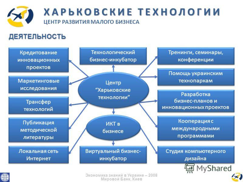 Экономика знаний в Украине – 2008 Мировой Банк, Киев ДЕЯТЕЛЬНОСТЬ Технологический бизнес-инкубатор Тренинги, семинары, конференции Помощь украинским технопаркам Разработка бизнес-планов и инновационных проектов Разработка бизнес-планов и инновационны