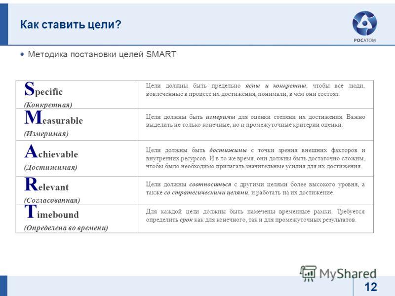 Как ставить цели? Методика постановки целей SMART S pecific (Конкретная) Цели должны быть предельно ясны и конкретны, чтобы все люди, вовлеченные в процесс их достижения, понимали, в чем они состоят. M easurable (Измеримая) Цели должны быть измеримы