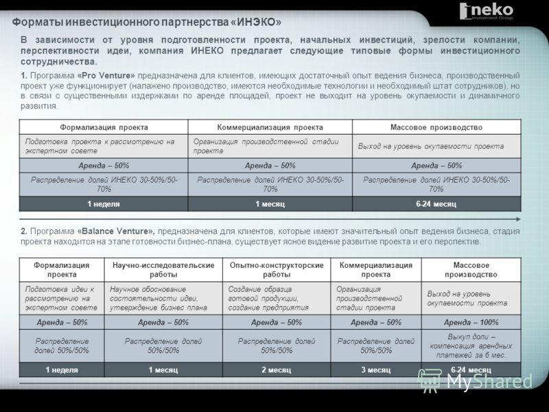 Форматы инвестиционного партнерства «ИНЭКО» В зависимости от уровня подготовленности проекта, начальных инвестиций, зрелости компании, перспективности идеи, компания ИНЕКО предлагает следующие типовые формы инвестиционного сотрудничества. Формализаци