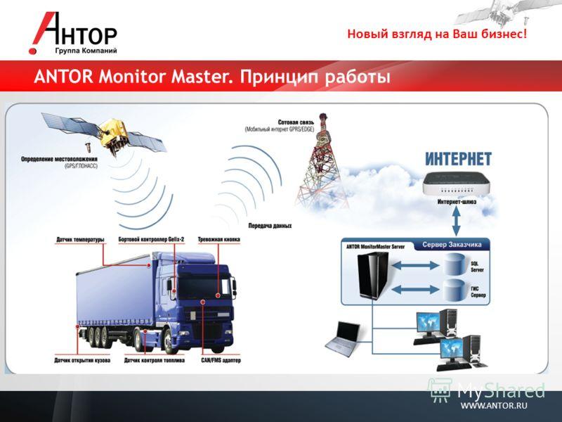 Новый взгляд на Ваш бизнес! WWW.ANTOR.RU ANTOR Monitor Master. Принцип работы