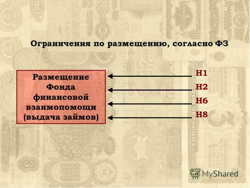 Размещение Фонда финансовой взаимопомощи (выдача займов) Н6 Н8 Н2 Н1 Ограничения по размещению, согласно ФЗ