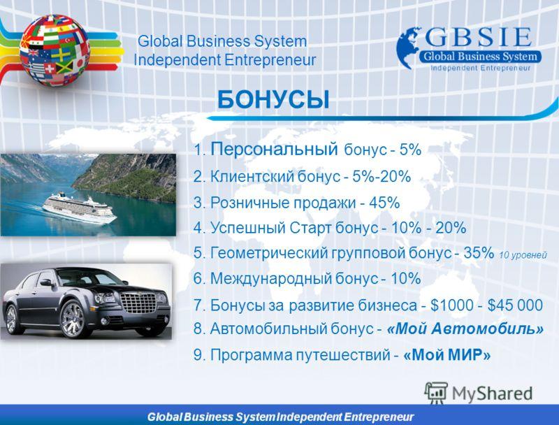 БОНУСЫ 1. Персональный бонус - 5% 2. Клиентский бонус - 5%-20% 3. Розничные продажи - 45% 4. Успешный Старт бонус - 10% - 20% 5. Геометрический групповой бонус - 35% 10 уровней 6. Международный бонус - 10% 7. Бонусы за развитие бизнеса - $1000 - $45