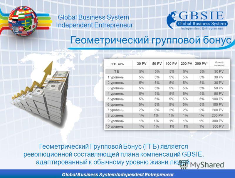 Геометрический групповой бонус Геометрический Групповой Бонус (ГГБ) является революционной составляющей плана компенсаций GBSIE, адаптированный к обычному уровню жизни людей. Global Business System Independent Entrepreneur