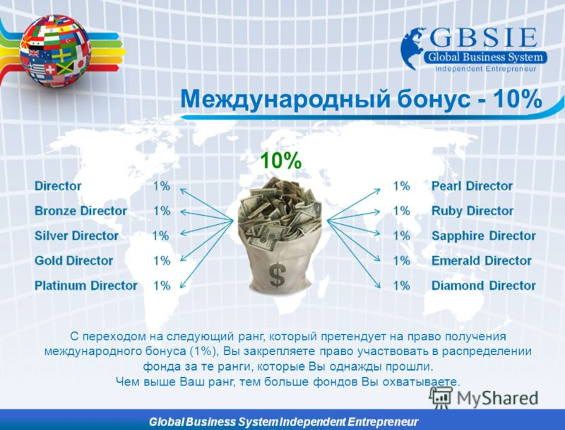 С переходом на следующий ранг, который претендует на право получения международного бонуса (1%), Вы закрепляете право участвовать в распределении фонд
