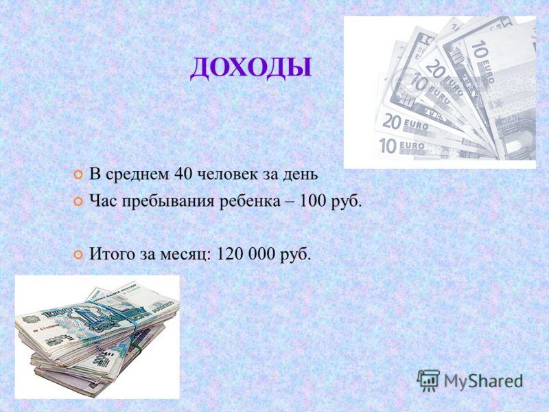 ДОХОДЫ В среднем 40 человек за день Час пребывания ребенка – 100 руб. Итого за месяц: 120 000 руб.