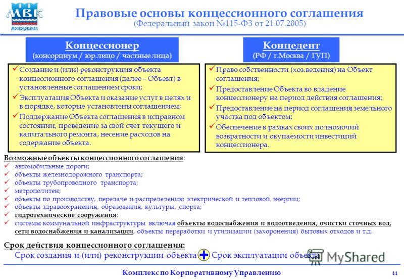 Комплекс по Корпоративному Управлению 10 Обязательства концессионера по созданию и (или) реконструкции объекта концессионного соглашения, соблюдению сроков его создания и (или) реконструкции. Обязательства концессионера по осуществлению деятельности,