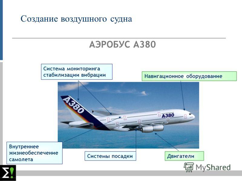 Создание воздушного судна АЭРОБУС А380 Навигационное оборудование ДвигателиСистемы посадки Внутреннее жизнеобеспечение самолета Система мониторинга стабилизации вибрации