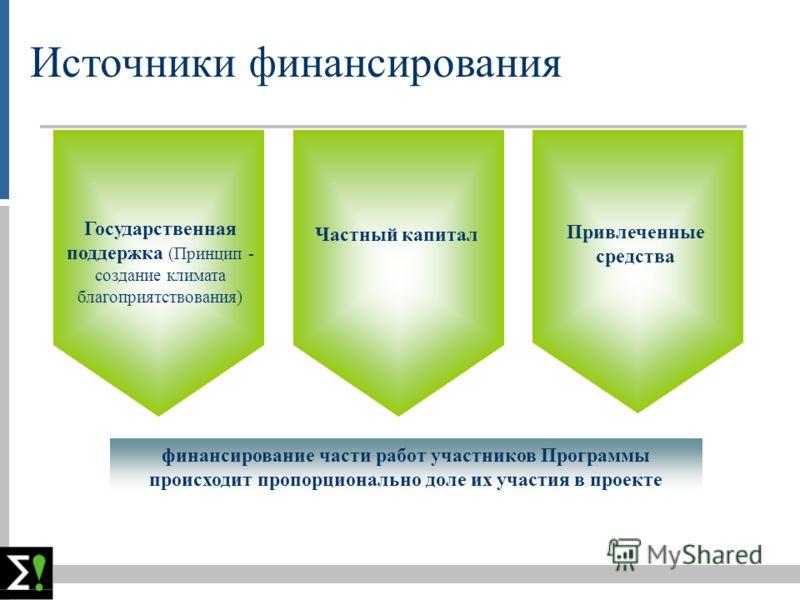 Частный капитал Источники финансирования финансирование части работ участников Программы происходит пропорционально доле их участия в проекте Государственная поддержка (Принцип - создание климата благоприятствования) Привлеченные средства