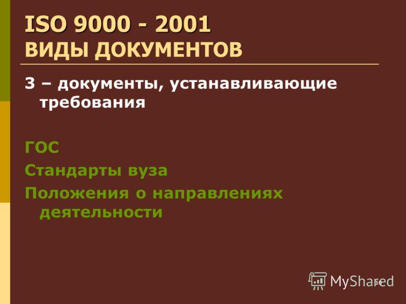 10 ISO 9000 - 2001 ISO 9000 - 2001 ВИДЫ ДОКУМЕНТОВ 3 – документы, устанавливающие требования ГОС Стандарты вуза Положения о направлениях деятельности