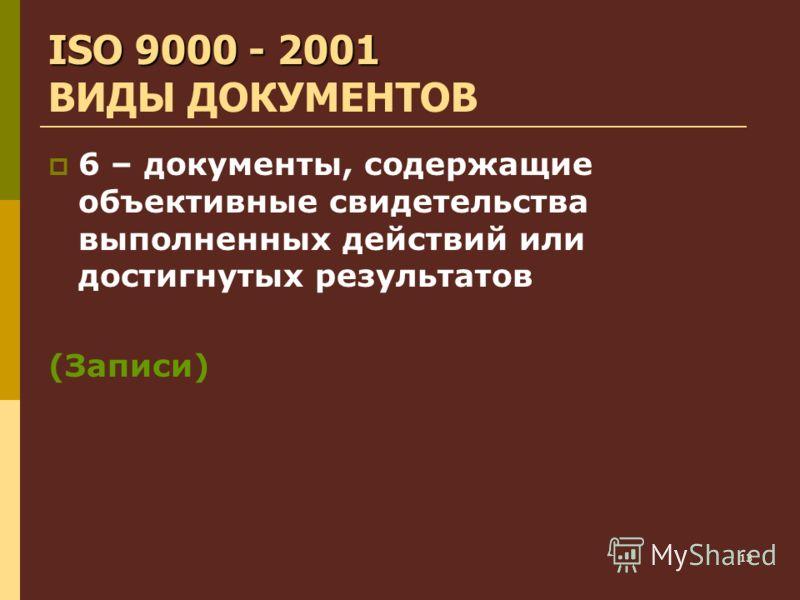 13 6 – документы, содержащие объективные свидетельства выполненных действий или достигнутых результатов (Записи) ISO 9000 - 2001 ISO 9000 - 2001 ВИДЫ ДОКУМЕНТОВ