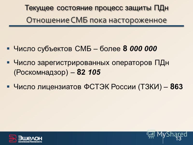 План некоторых проверок на 2010 год 12 Утверждён план проверок Роскомнадзора субъектов предпринимательства на 2010 год по выполнению требований 152-ФЗ. 2 1 3