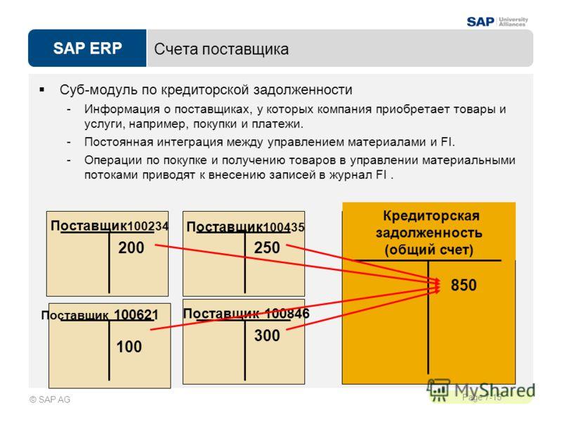 SAP ERP Page 7-15 © SAP AG Счета поставщика Суб-модуль по кредиторской задолженности -Информация о поставщиках, у которых компания приобретает товары и услуги, например, покупки и платежи. -Постоянная интеграция между управлением материалами и FI. -О