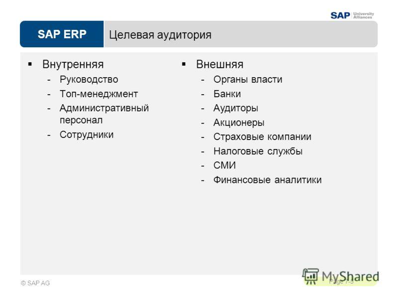 SAP ERP Page 7-5 © SAP AG Целевая аудитория Внутренняя -Руководство -Топ-менеджмент -Административный персонал -Сотрудники Внешняя -Органы власти -Банки -Аудиторы -Акционеры -Страховые компании -Налоговые службы -СМИ -Финансовые аналитики