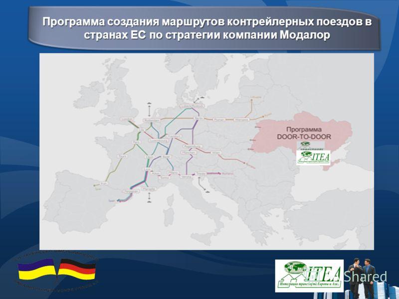 Программа создания маршрутов контрейлерных поездов в странах ЕС по стратегии компании Модалор