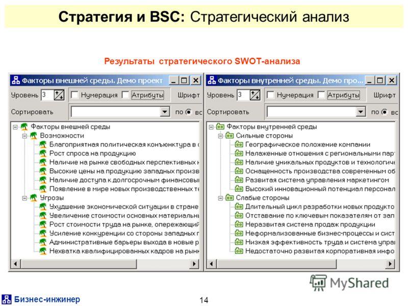 Бизнес-инжинер 14 Стратегия и BSC: Стратегический анализ Результаты стратегического SWOT-анализа