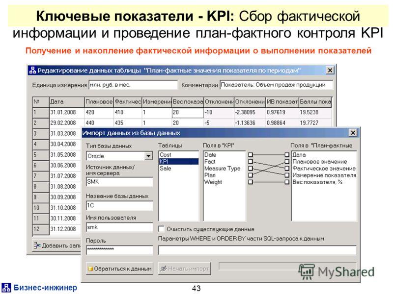 Бизнес-инжинер 43 Ключевые показатели - KPI: Сбор фактической информации и проведение план-фактного контроля KPI Получение и накопление фактической информации о выполнении показателей