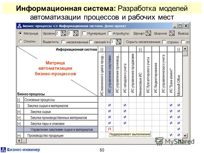 Бизнес-инжинер 50 Информационная система: Разработка моделей автоматизации процессов и рабочих мест Матрица автоматизации бизнес-процессов