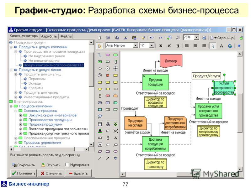 Бизнес-инжинер 77 График-студио: Разработка схемы бизнес-процесса