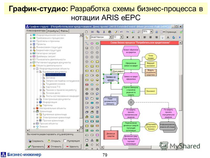 Бизнес-инжинер 79 График-студио: Разработка схемы бизнес-процесса в нотации ARIS eEPC