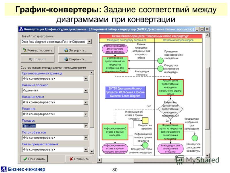 Бизнес-инжинер 80 График-конвертеры: Задание соответствий между диаграммами при конвертации