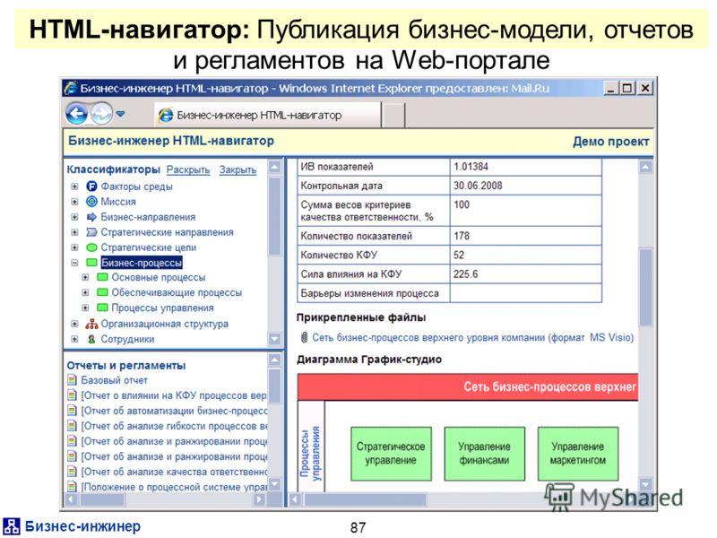 Бизнес-инжинер 87 HTML-навигатор: Публикация бизнес-модели, отчетов и регламентов на Web-портале