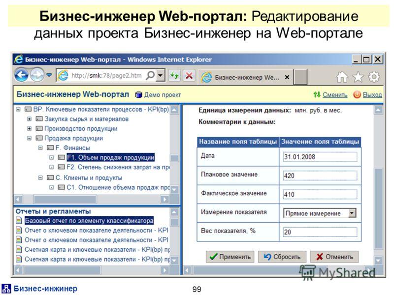 Бизнес-инжинер 99 Бизнес-инженер Web-портал: Редактирование данных проекта Бизнес-инженер на Web-портале